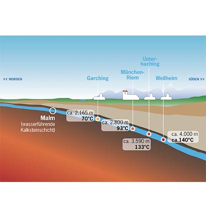 li-deep-geothermal-plant-weilheim